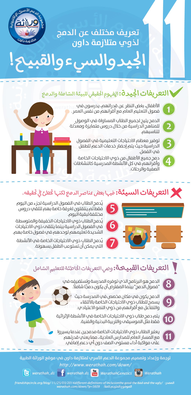 11 تعريف مختلف عن الدمج: الجيّد والسيء والقبيح